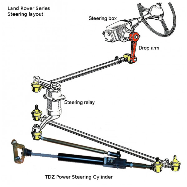 power steering font